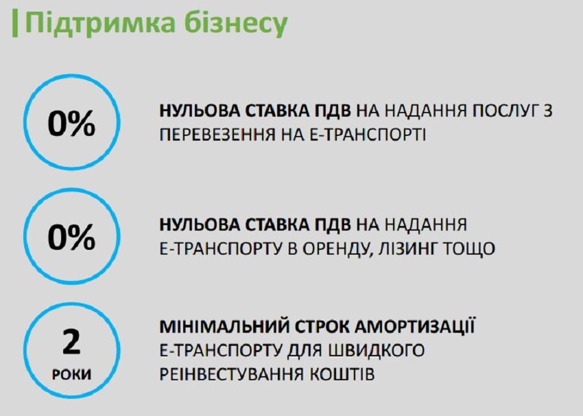deshevi_electromobili_ukraina_2.jpg (93.22 Kb)