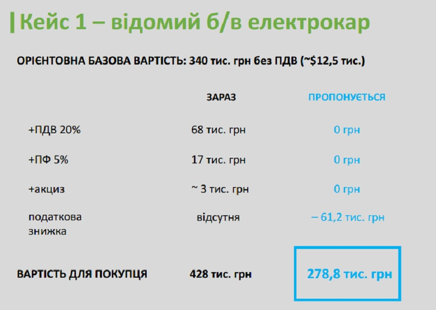 deshevi_electromobili_ukraina_3.jpg (67.38 Kb)