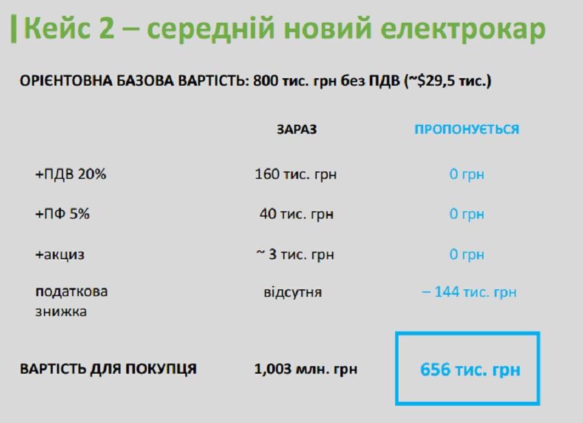 deshevi_electromobili_ukraina_4.jpg (70.75 Kb)