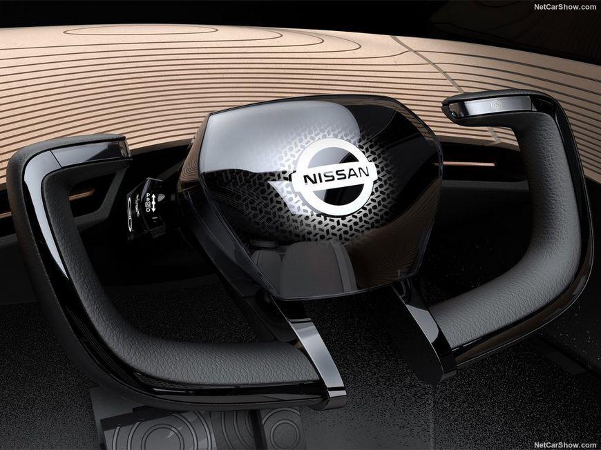 Nissan представить серійний електромобіль IMx