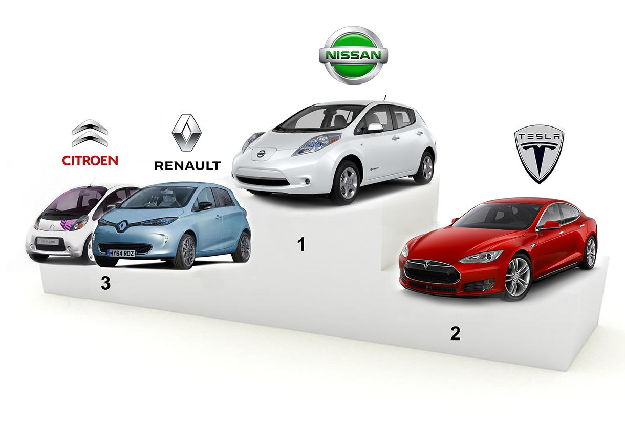 Кожен сотий проданий автомобіль в Україні - електричний