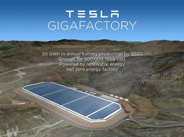 Будівництво Гігафекторі Тесла зняли на відео з безпілотника