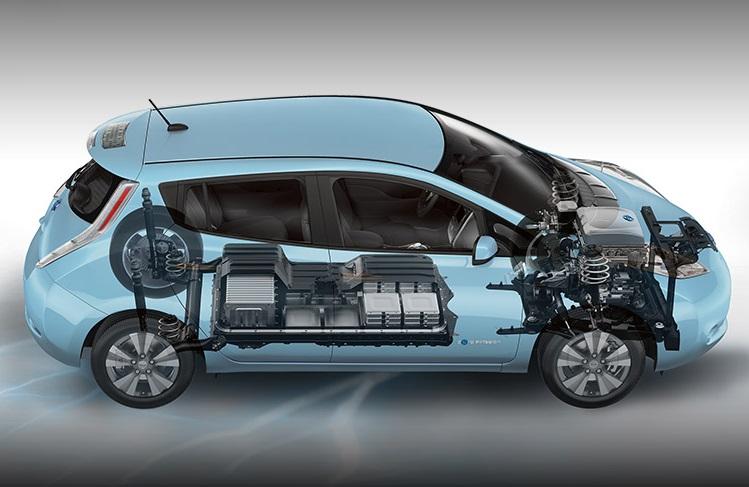 Ціни на батареї для електромобілів впали у 4 рази
